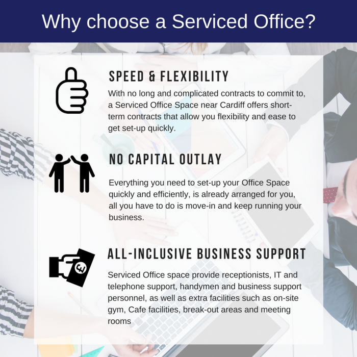 Why choose a Serviced Office
